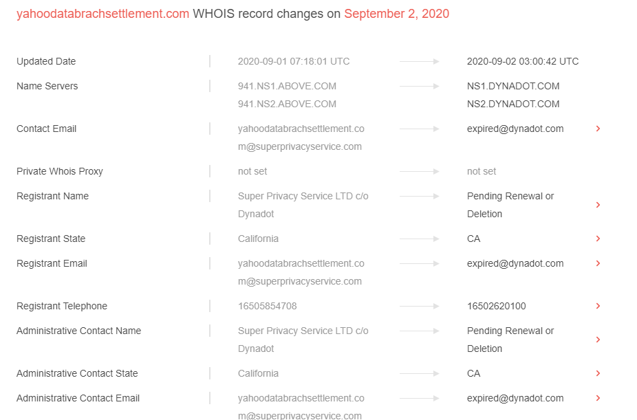Domain Monitor: yahoodatabrachsettlement[.]com